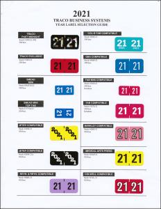 2021 year codes